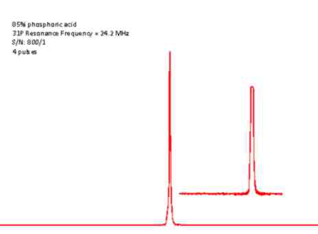 31P NMR - Orthophosphoric Acid
