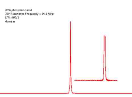 31P NMR - Orthophosphoric Acid