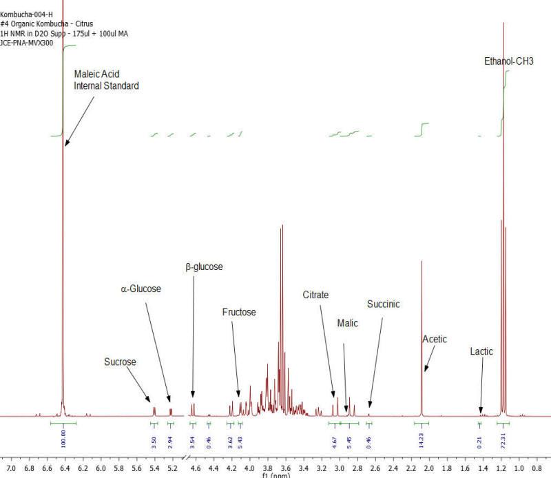 Kombucha4_NMR