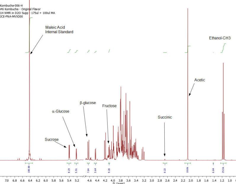 Kombucha6_NMR