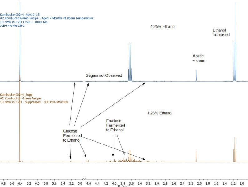 Kombucha8_NMR